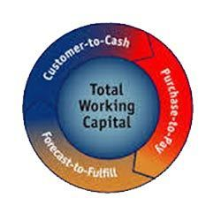 Working Capital and Cashflow - The Difference